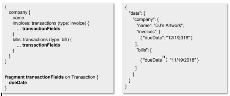 Introduction to GraphQL Using QuickBooks Online APIs